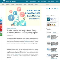 Social Media Demographics Every Marketer Should Know