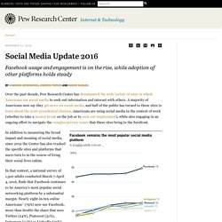Demographics of Social Media Users in 2016