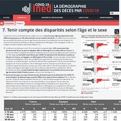 La démographie des décès par COVID-19 - Point 7