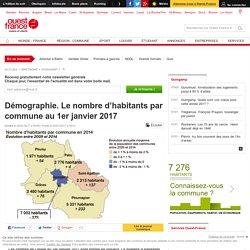 Démographie. Le nombre d'habitants par commune au 1er janvier 2017