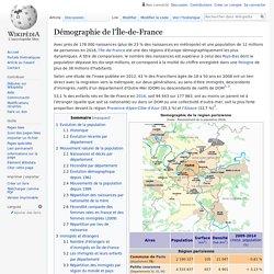 Démographie de l'Île-de-France