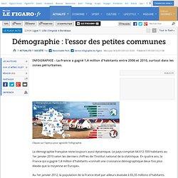France : Démographie: l'essor des petites communes
