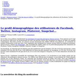 Le profil démographique des utilisateurs de Facebook, Twitter, Instagram, Pinterest, Snapchat...