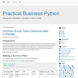 Common Excel Tasks Demonstrated in Pandas - Practical Business Python
