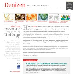 Denizen - » INFOGRAPHIC: The Modern Third Culture Kid