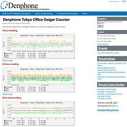 Tokyo Office Geiger Counter - Denphone