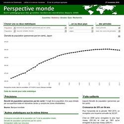Japon - Densit de population (personnes par km carr )