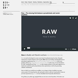 Raw – The missing link between spreadsheets and vector graphics.