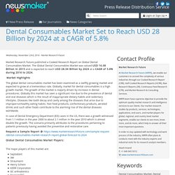 Dental Consumables Market Set to Reach USD 28 Billion by 2024 at a CAGR of 5.8%