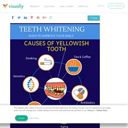Dental Care Center For The Right Teeth Whitening Solution