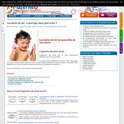 Dents de lait : apparition des dents de lait de votre bébé au fil des mois.
