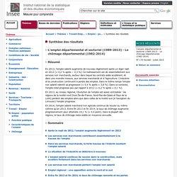 Travail-Emploi - L'emploi départemental et sectoriel (1989-2013) - Le chômage départemental (1982-2014)