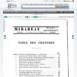 T2 Annuaire des châteaux et des départements : 40.000 noms