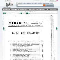 T3 Annuaire des châteaux et des départements : 40.000 noms