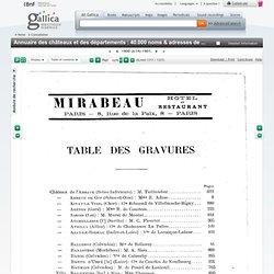 T4 Annuaire des châteaux et des départements : 40.000 noms