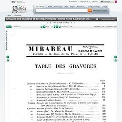 T6 Annuaire des châteaux et des départements : 40.000 noms