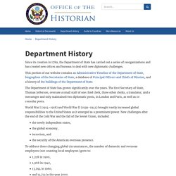 Department History