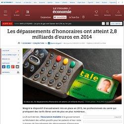 Les dépassements d'honoraires ont atteint 2,8 milliards d'euros en 2014