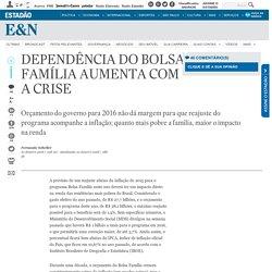 Dependência do Bolsa Família aumenta com a crise