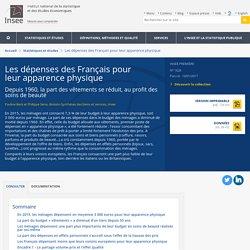 Les dépenses des Français pour leurapparence physique