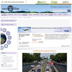 Déplacements quotidiens des Français en voiture, bus, métro, ...