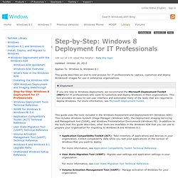 Basic Windows Deployment Step-by-Step Guide