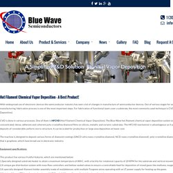 Hot Filament Chemical Vapor Deposition – A Best Product! - Bluewave Semiconductors