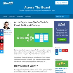 An In Depth How-To On Trello's Email To Board Feature