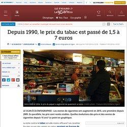 Depuis 1990, le prix du tabac est passé de 1,5 à 7 euros
