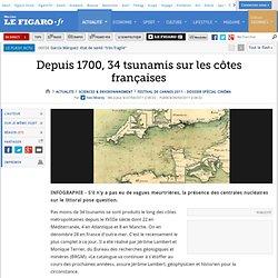 Sciences : Depuis 1700, 34 tsunamis sur les côtes françaises