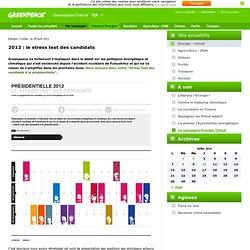2012 : le stress test des candidats