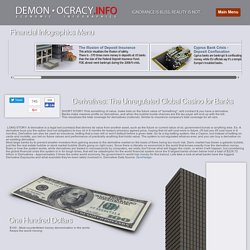 Derivatives - The Unregulated Global Casino for Banks