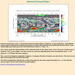Derived Coronal Holes, GONG