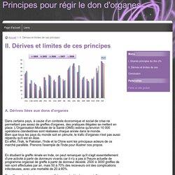 II. Dérives et limites de ces principes - Principes pour régir le don d'organes