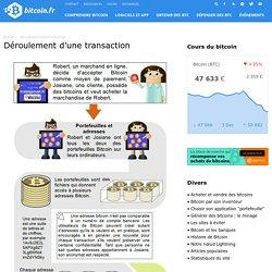 Déroulement d'une transaction – Bitcoin.fr