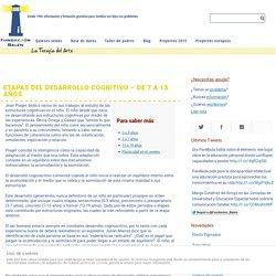 Etapas del desarrollo cognitivo - de 7 a 13 años - Fundación Belén