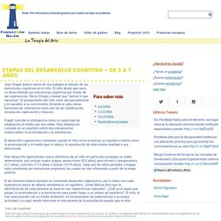 Etapas del desarrollo cognitivo - de 3 a 7 años - Fundación Belén
