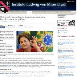 O descalabro gerado pelo governo na economia brasileira - em 25 gráficos