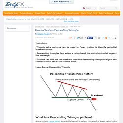 Learn Forex: How to Trade a Descending Triangle