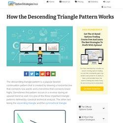 Descending Triangle Pattern - Option Strategies Insider