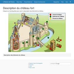 Description du château fort