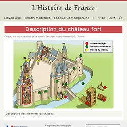 Description d'un château fort