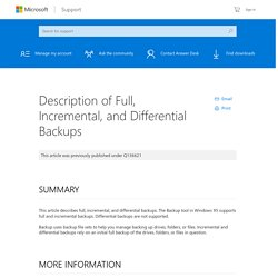 Description of Full, Incremental, and Differential Backups