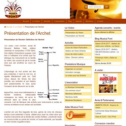 Archet de violon, description, presentation, les parties de l'archet, definition