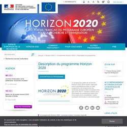 Description du programme Horizon 2020