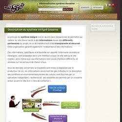 Description du système intégré Geowine
