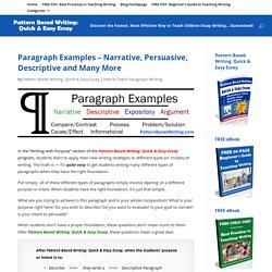 Paragraph Examples – Narrative, Persuasive, Descriptive and Many More