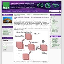 3.9 Métadonnées descriptives – Profils d'application, Dublin Core (DC)