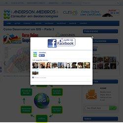Como Desenvolver um GIS–Parte3 « Anderson Medeiros