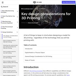 Key design considerations for 3D Printing